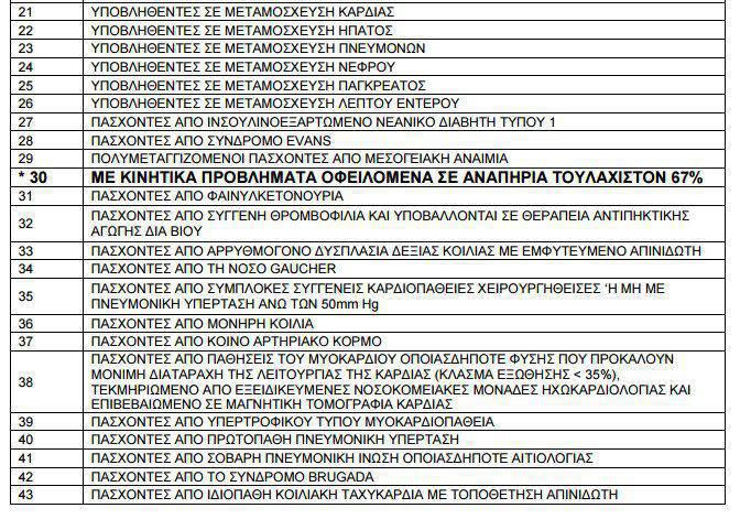 egkyklios_kepa2