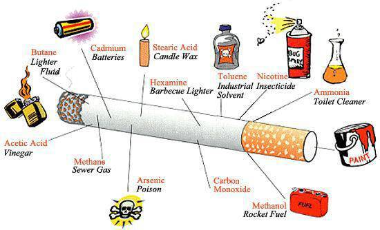 cigarette-ingredients-picture